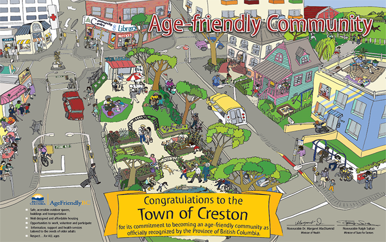 Creston Age-Friendly Action Plan