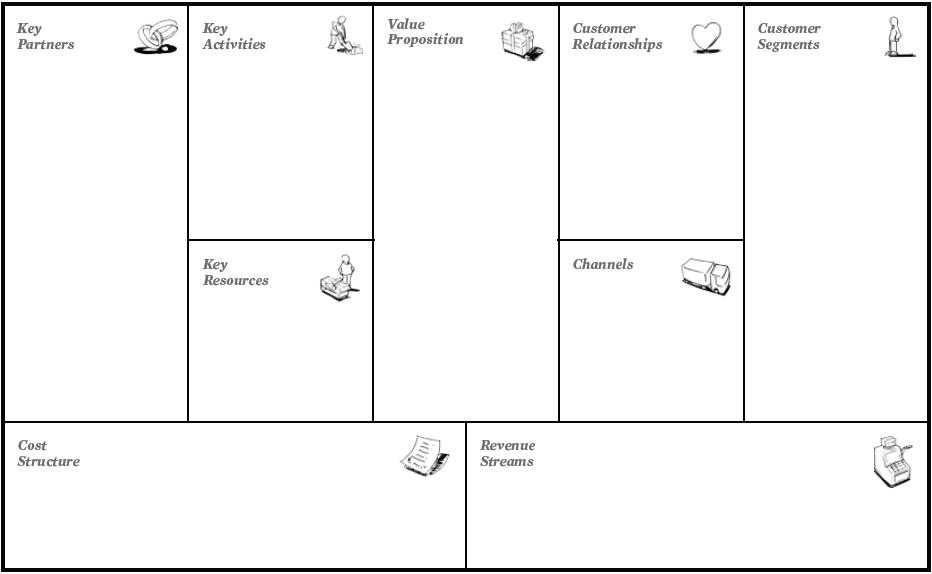 Business Model Canvas - template